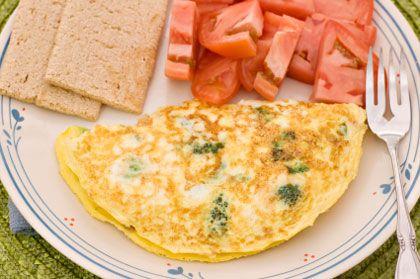 Breakfast: Three of the Best Breakfasts for Weight Loss - 1. Omelet - Eggs, Avocado, Broccoli, & Hot Peppers. 2. Shake - Almond Milk, Whey Protein, Strawberries, & Cinnamon. 3. Yogurt - Plain or Low-Fat Yogurt, Fresh Fruit, & High Fiber Cereal.