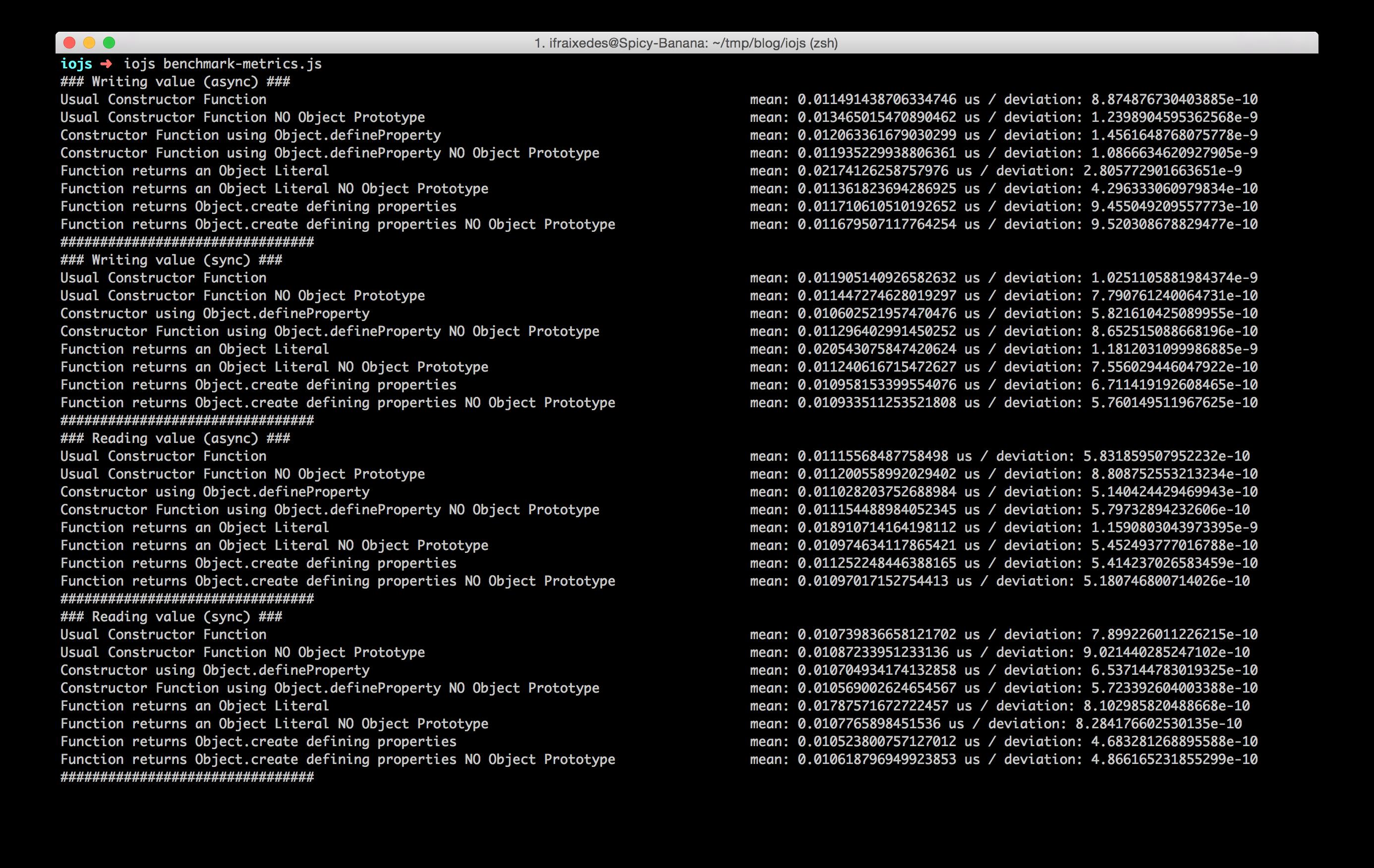 iojs v1.1.0 benchmark