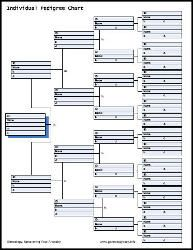 pedigree chart free genealogy forms charts