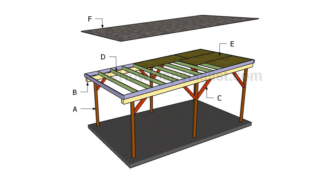 How to make a carport | HowToSpecialist - How to Build, Step by Step DIY Plans