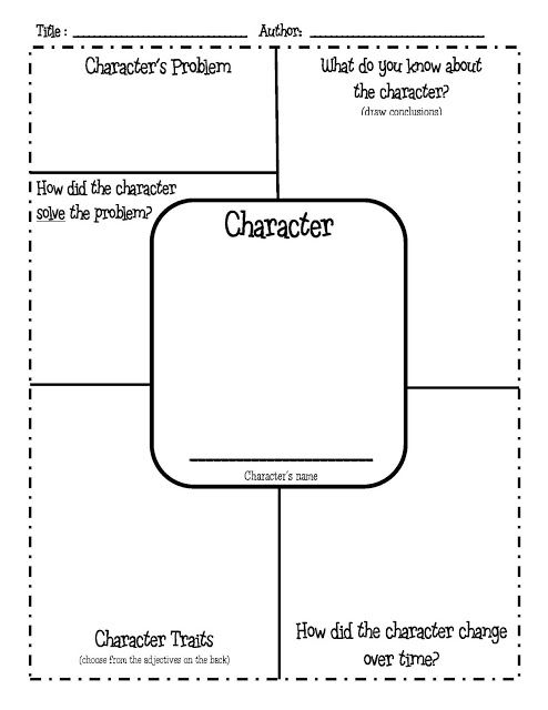 Lucrative image throughout character graphic organizer printable