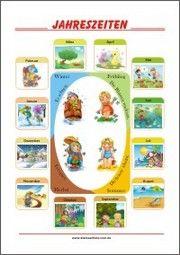 lernposter - kleine schule | lernkarten für kinder, lernen, jahreszeiten kindergarten