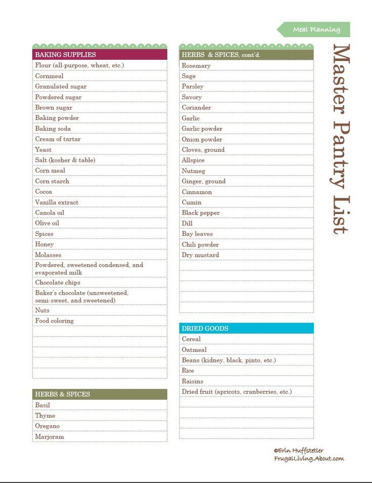 Free Printable Pantry Master List - Use It to Stock Your Pantry