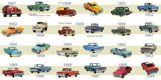 Pickup Timeline 1947 1969