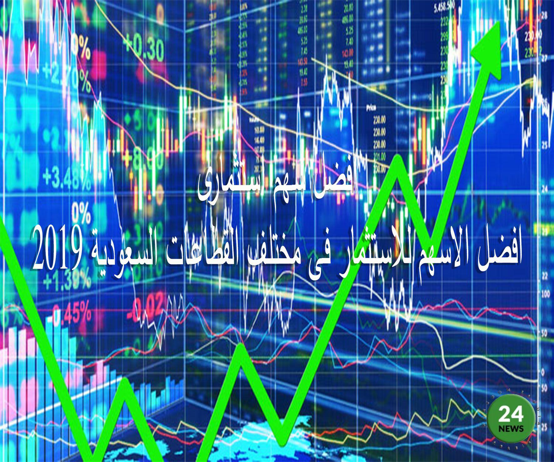 افضل سهم أستثماري Stock Market Investing Yes Bank