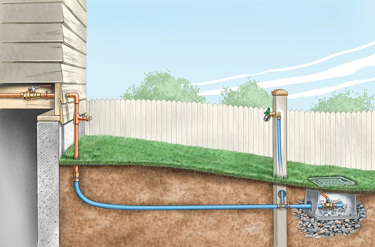 How to install an outdoor faucet pex tubing backyard