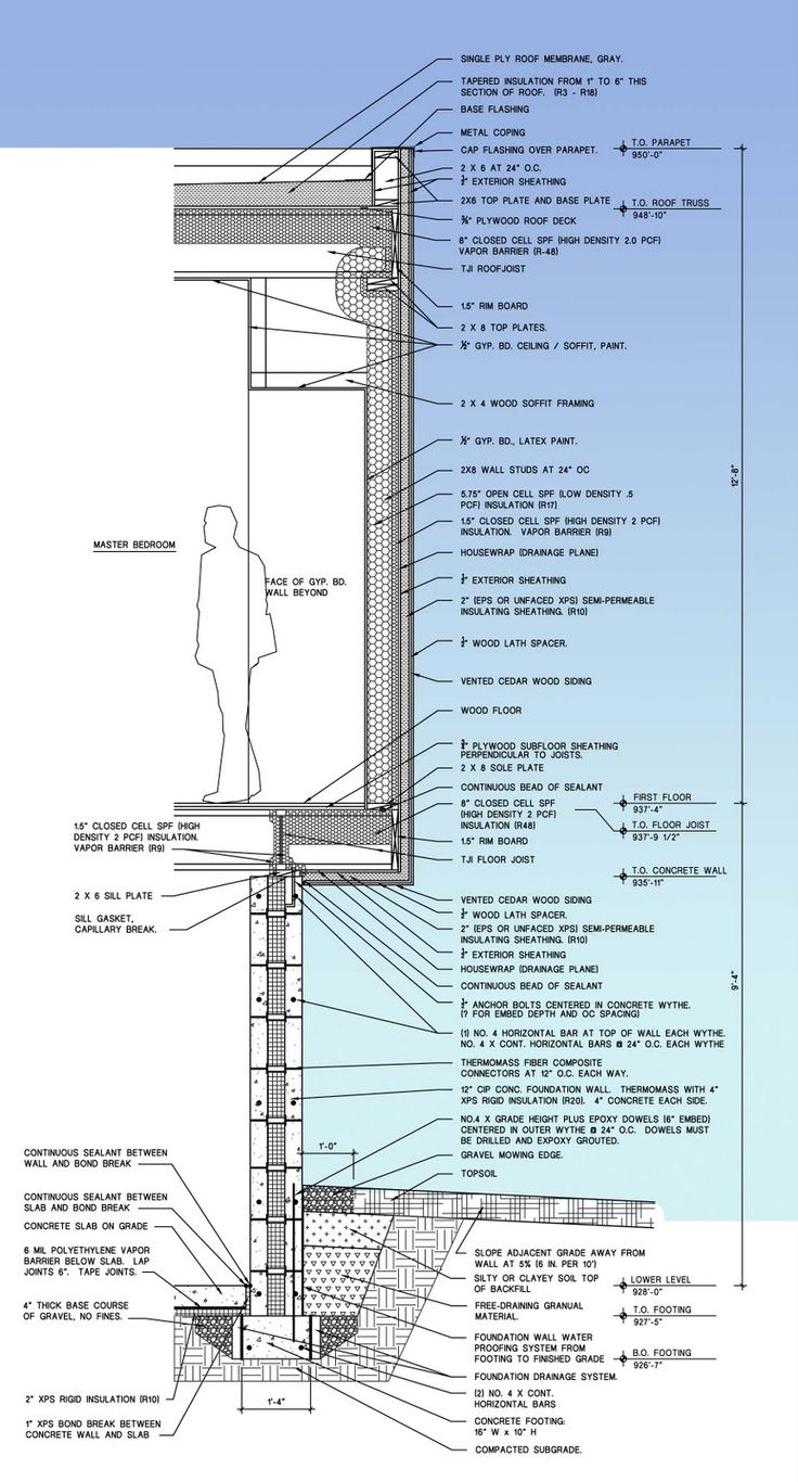 My A Archdetailcloud Via Pin By Kimberly Weaver On Design Architecture Details Architectural Section Architecture Presentation