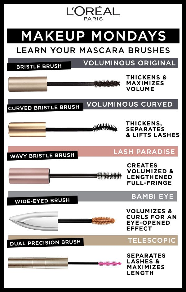 L'Oréal Paris How To: Learn Your Mascara Brushes