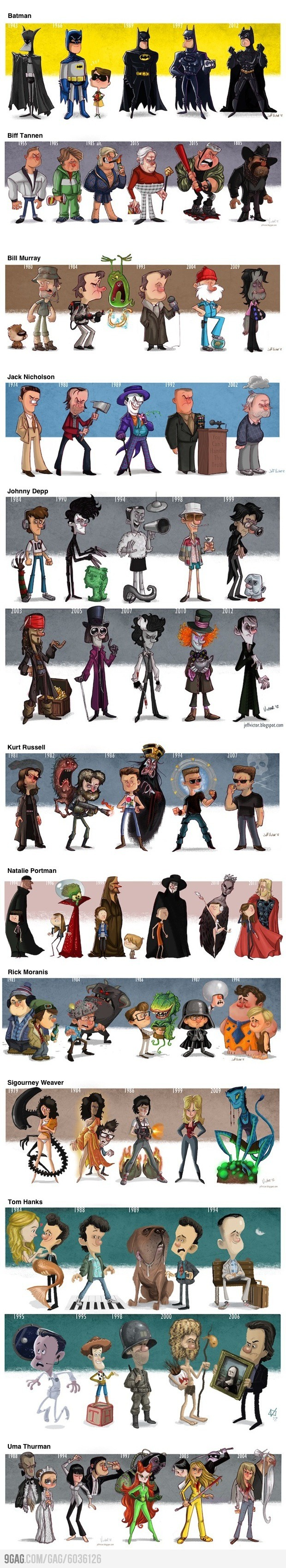 Evolutions ★ Find more at http://www.pinterest.com/competing/