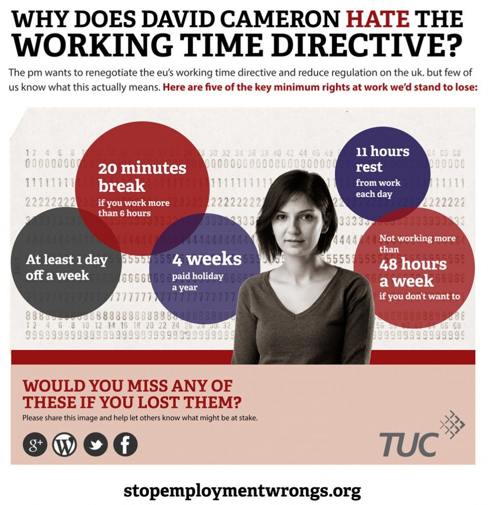 The Working Time Directive is a set of work related regulations at the top of many Conservatives' lists to overturn.    But stepping away from the EU jargon on the issue, this legislation contains a lot of very basic protections at work that people in the UK now take totally for granted – holidays, lunchbreaks, days off and more.