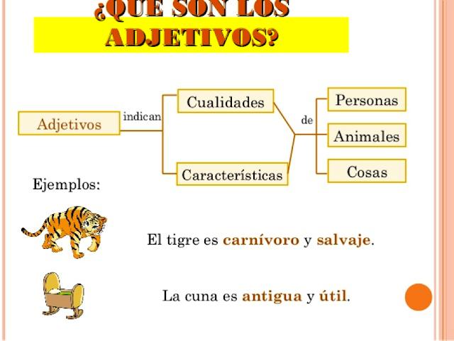 Educarte Educarse Sustantivos Adjetivos Y Verbos Adjetivos Sustantivos Adjetivos Y Verbos Verbos