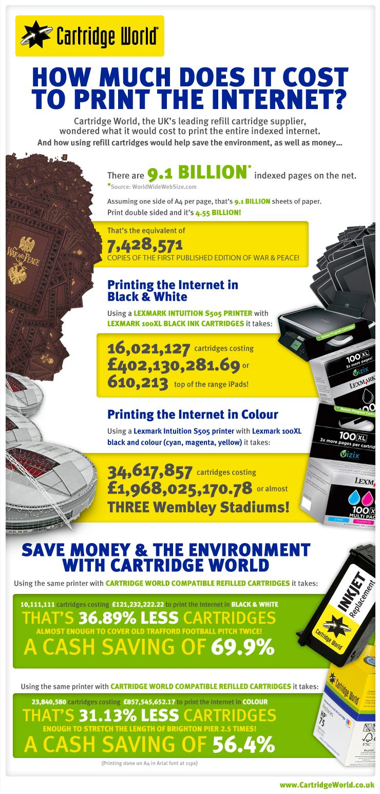 How Much Would It Cost To Print The Internet Infographic Social Media Infographic Internet