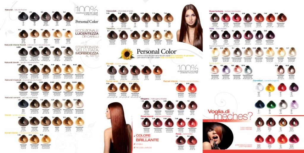 Simple ion red hair color chart with picture of remodeling at ideas also rh pinterest