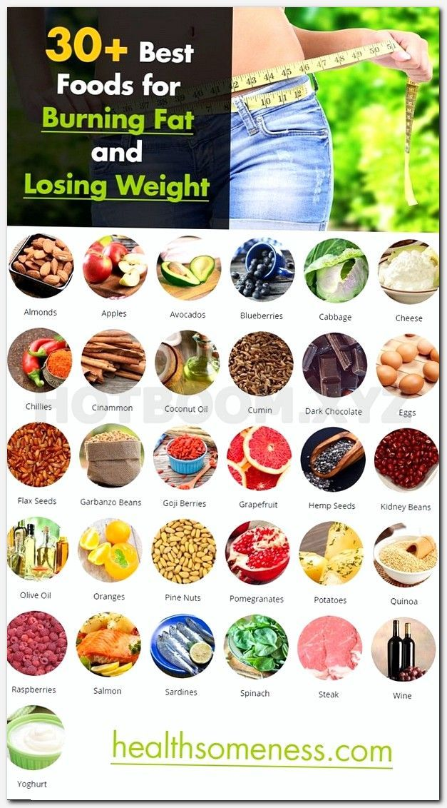 Characteristics of a healthy weight loss diet