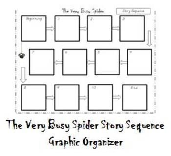 The Very Busy Spider by Eric Carle- Story Sequence Graphic