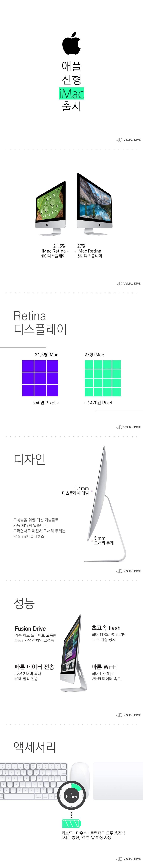 애플의 새 야심작 신형 '아이맥' 공개 [인포그래픽] #iMac / #Infographic ⓒ 비주얼다이브 무단 복사·전재·재배포 금지