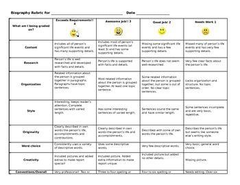 Biography Report Rubric Ideas For Checklist Rubrics