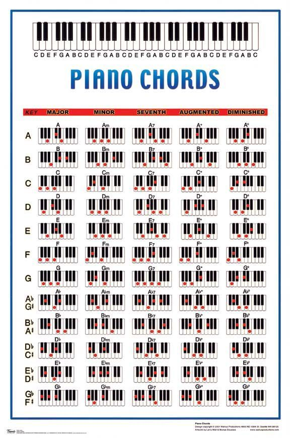 Related Image Piano Chords Chart Piano Chords Learn Piano