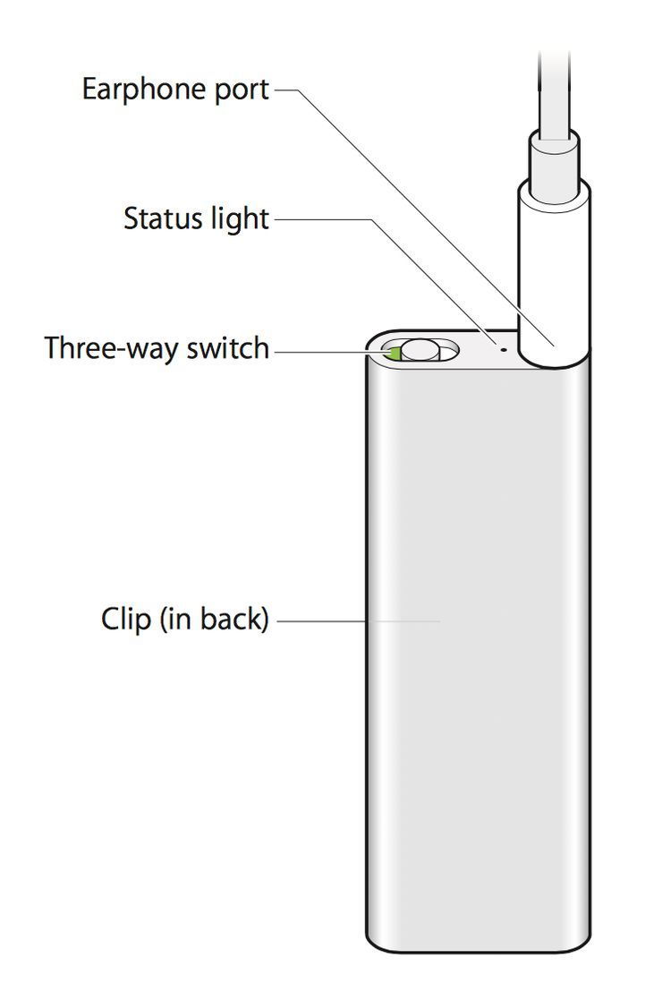 How to Turn Off Every Model of the iPod Shuffle