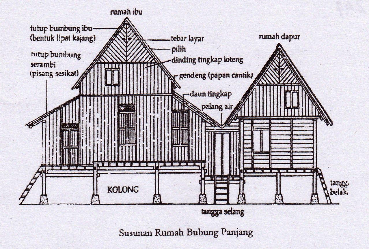 Lukisan Rumah Tradisional Melayu