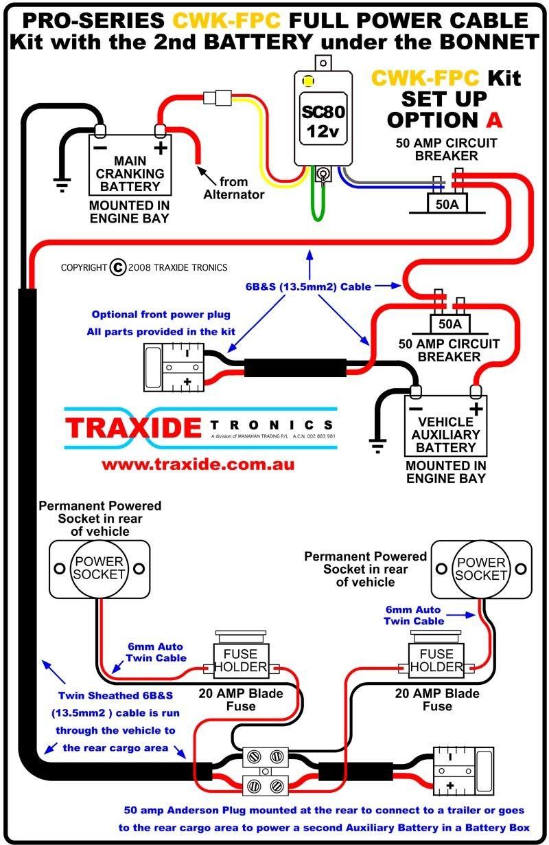 Amazing Camper Plug Wiring Diagram Ideas Everything You