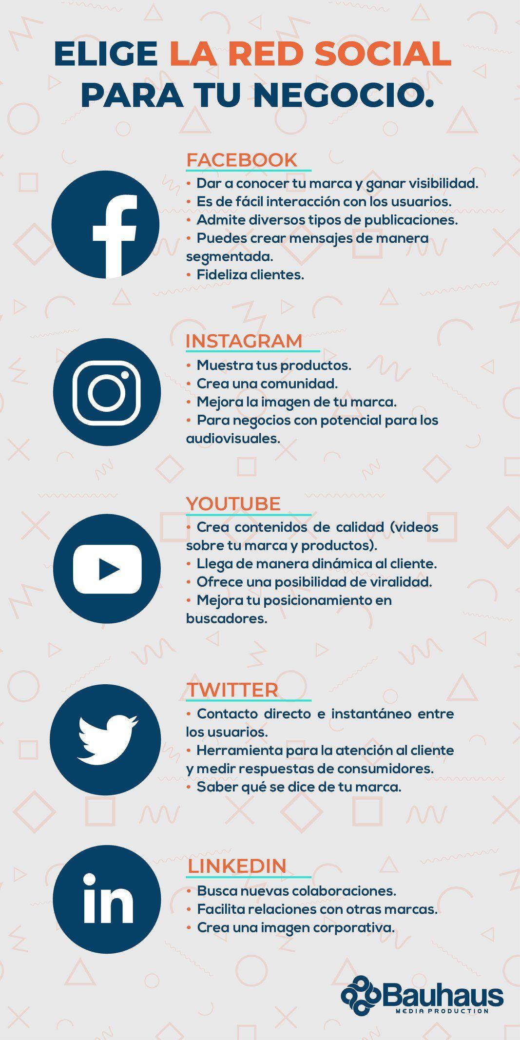 Elige La Redsocial Para Tu Negocio Consejos Para Redes Sociales Socialismo Mercadotecnia En Medios Sociales