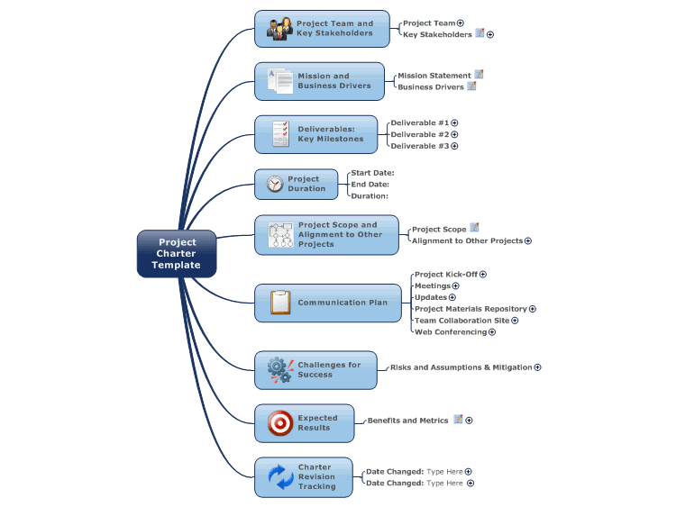 Project Charter Template Free Mind Map Download Project Management