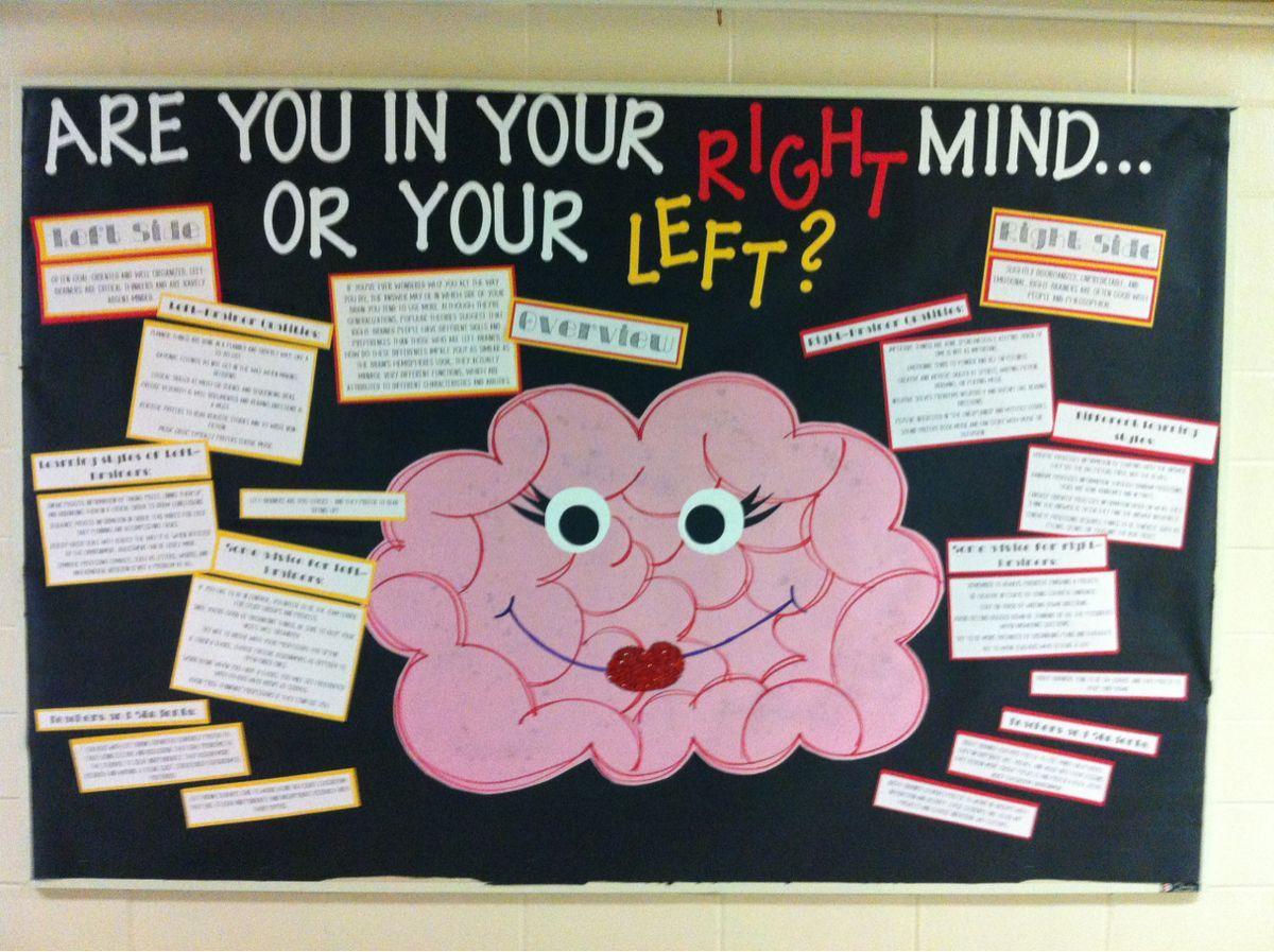 Psychology Bulletin Board Ideas