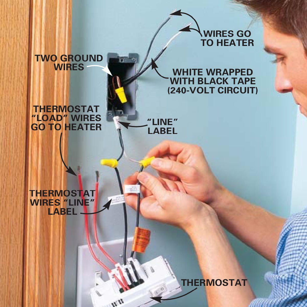 How To Install Electric Heaters Baseboard heater, Heater