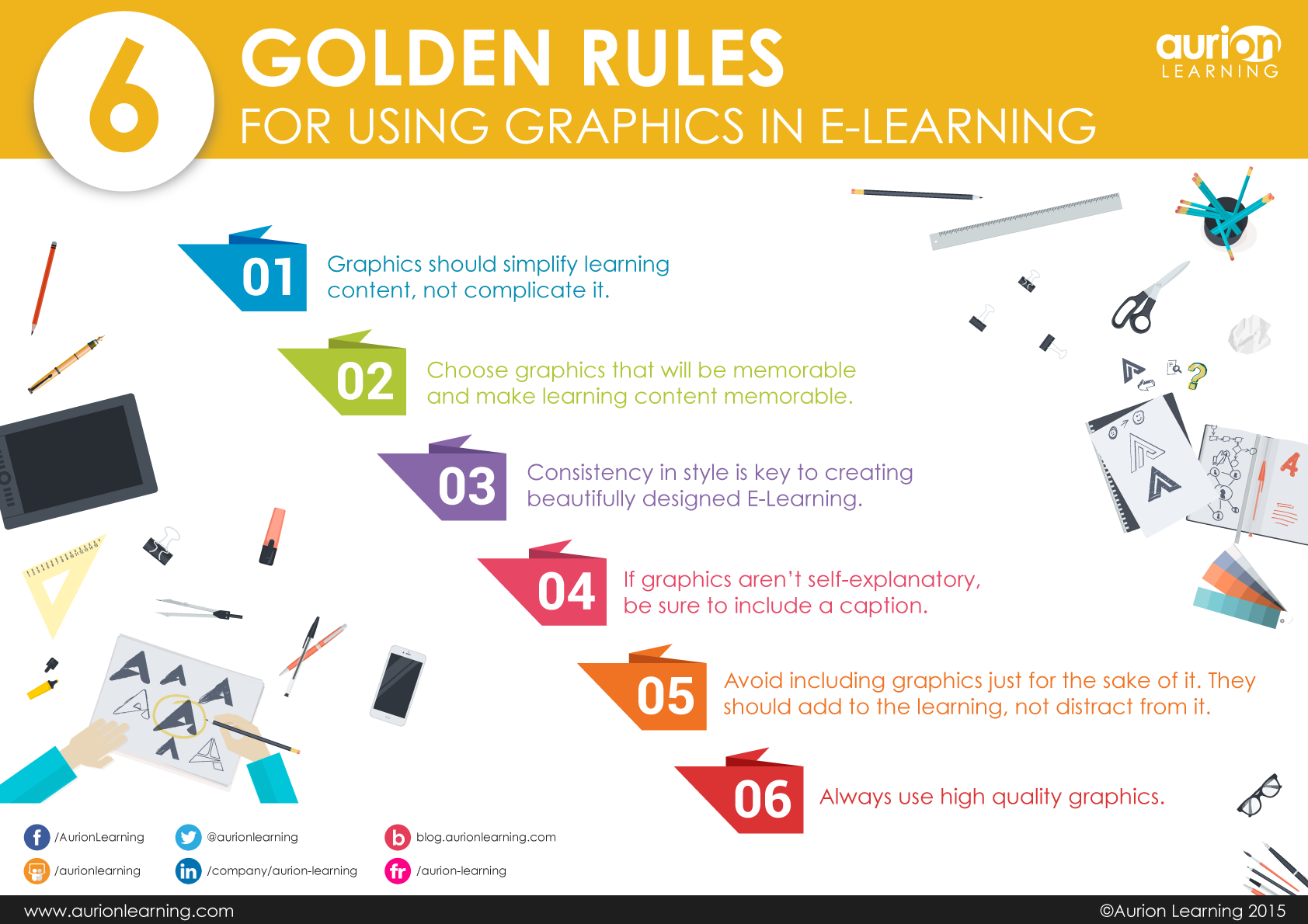 17 Best images about e-learning on Pinterest | Technology, Adobe ...
