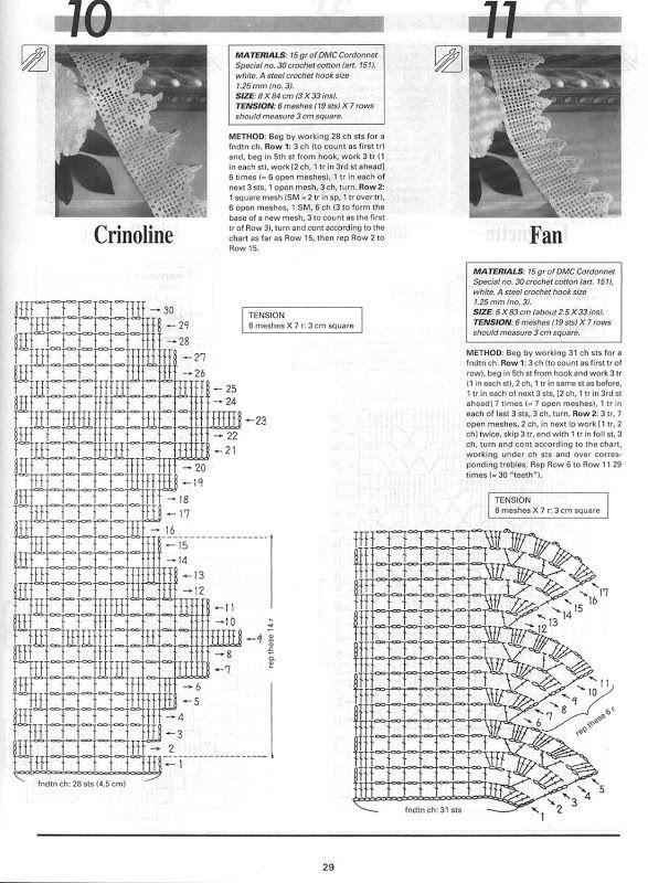 Filet crochet. Puntilla vertical. Pattern. Patrón. | Picasa ...