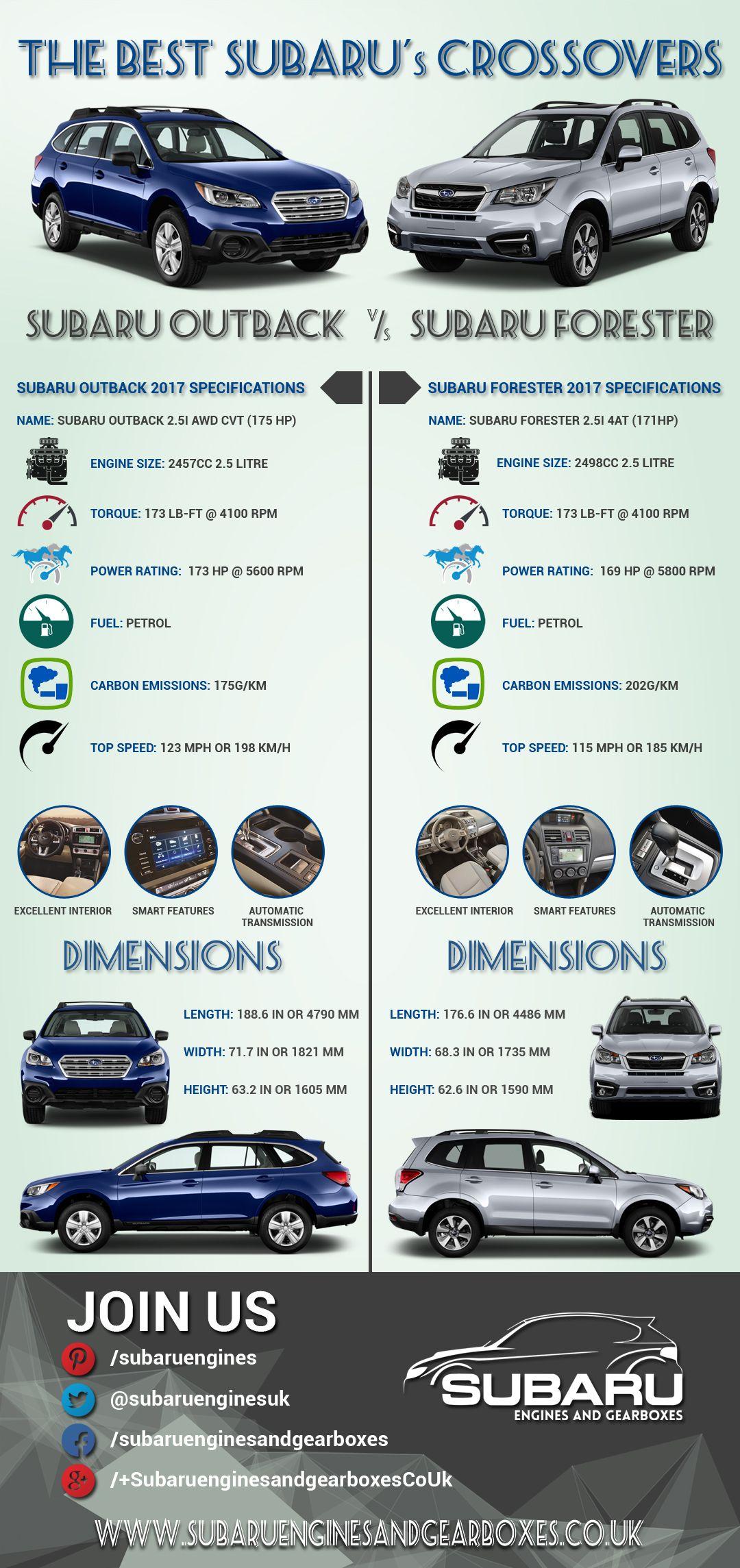 Subaru Forester vs Subaru Outback The Best Subaru s Crossovers