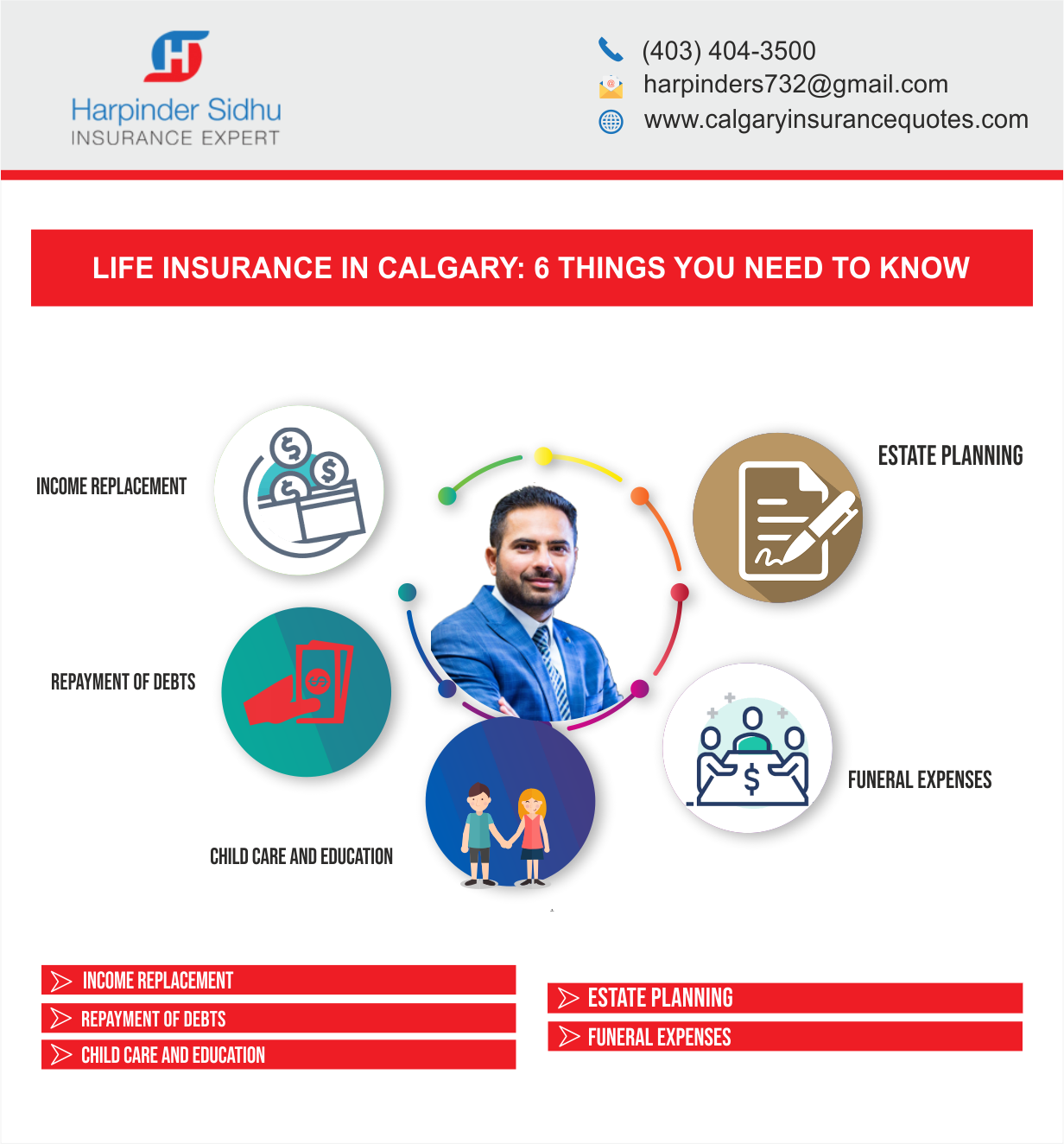 Life Insurance Calgary Is The Best And Trusted Insurance Company In Canada We Provide Different Type Of Life Insurance Quotes Travel Insurance Life Insurance