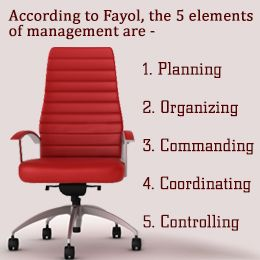 Basic skills in business management