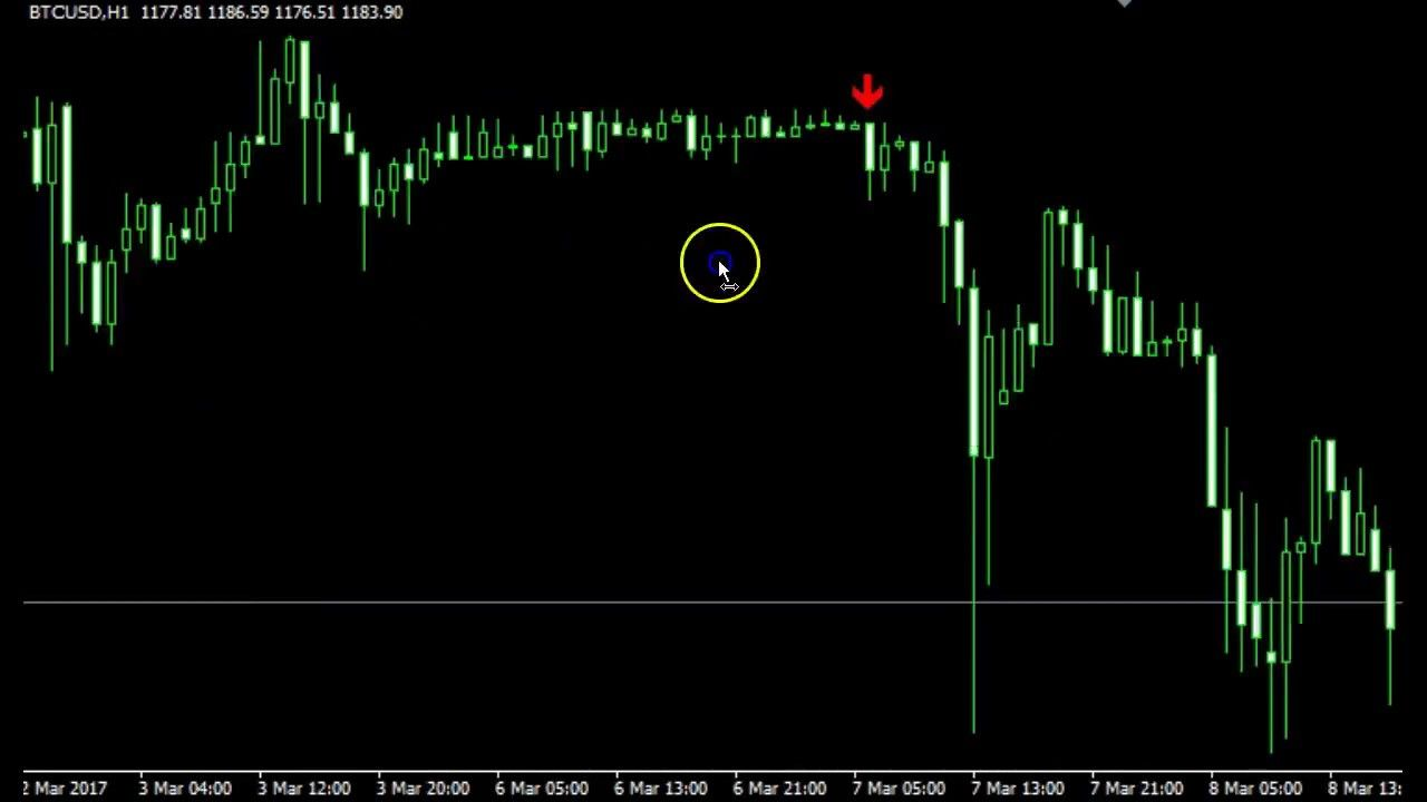 Buy Sell Arrow Indicator For Mt4 Best Non Repainting Buy Sell