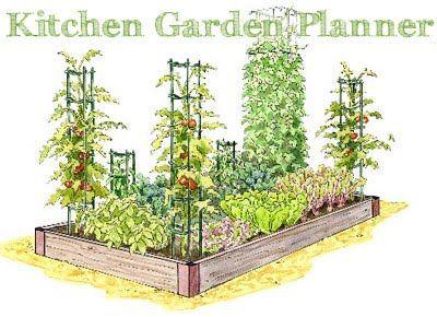 New Kitchen Garden Planner New Kitchen Garden Planner Gardeners Journal From Www Gardeners Com The Post New Kitchen Gard Garden Planner Garden Site Plants
