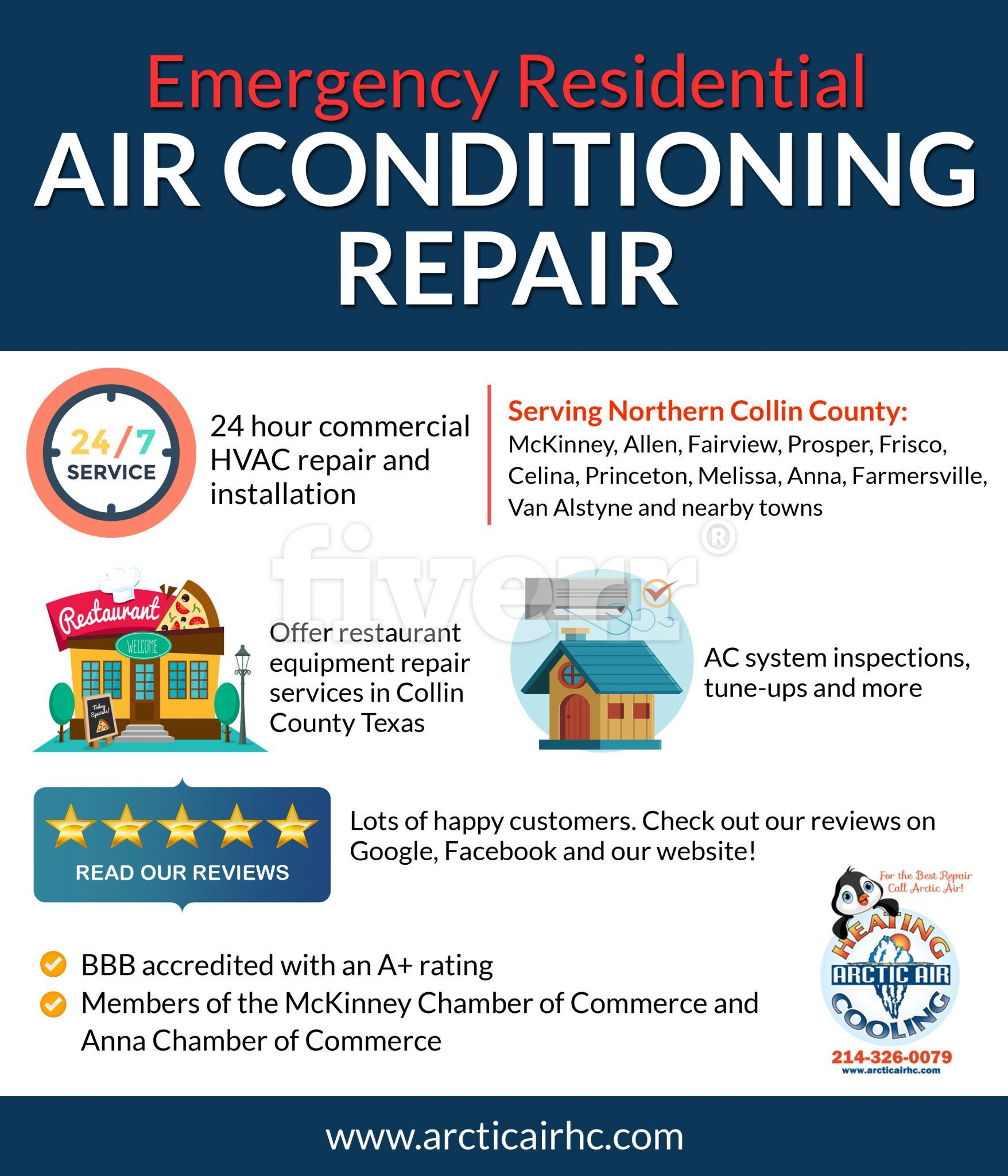 About Arctic Air Heating And Cooling Hvac Contractors Collin