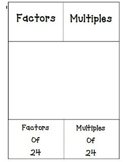 Teaching To Inspire In 5th: Interactive Math Notebooks ~ Foldables!!!