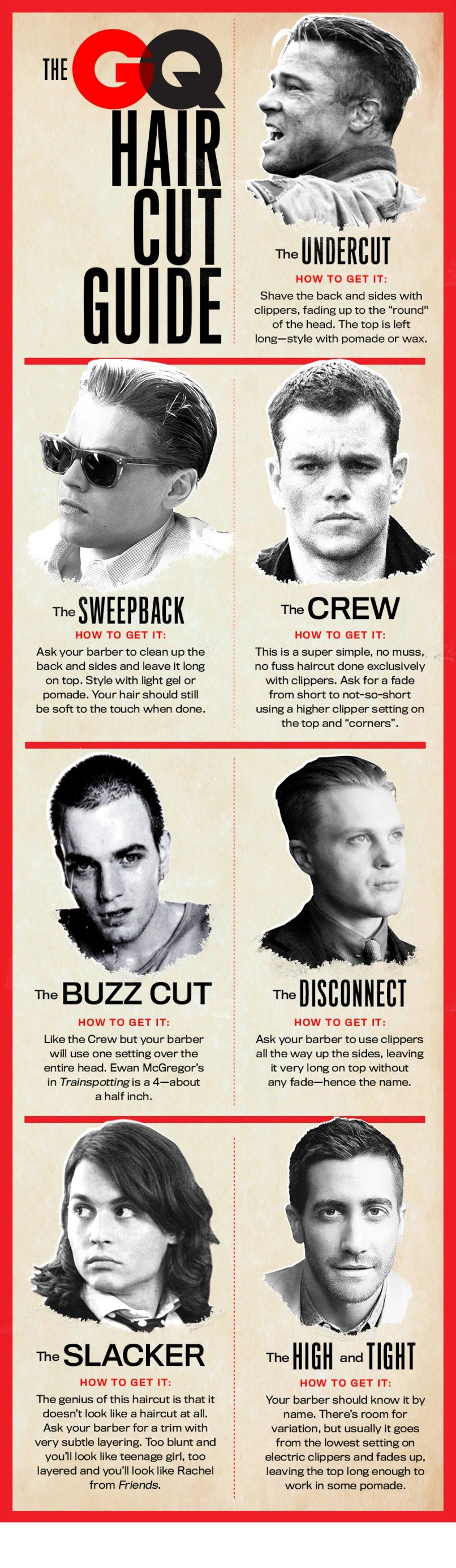 Your Definitive Take-to-the-Barber GQ Hair Cut Guide | Pinterest ...