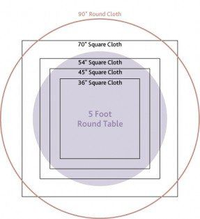 Good To Know Table Cloth For 5 Foot Round Table Seating Capacity 8