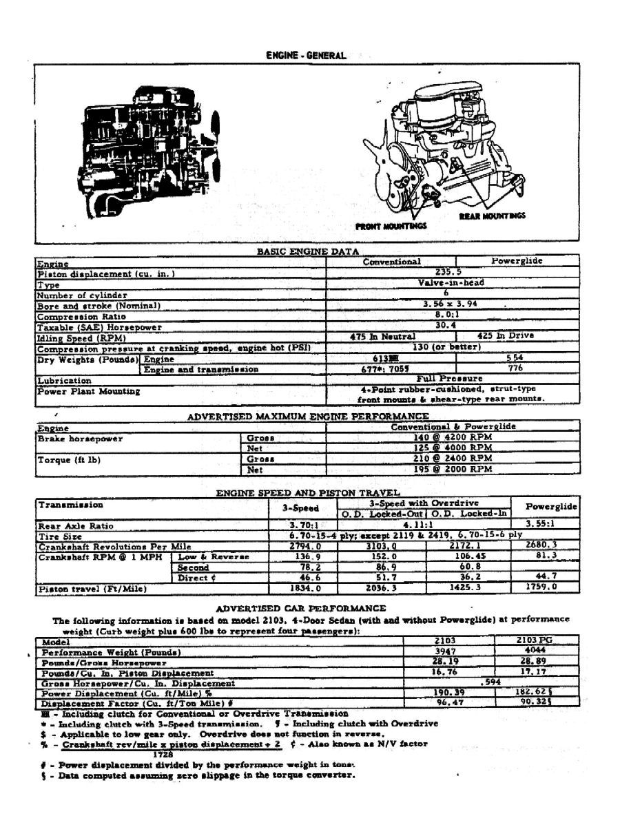 1956 Chevrolet Specifications Trucks Pinterest And Ignition Circuit Diagram For The 1949 54 Lincoln V8 Pick Up