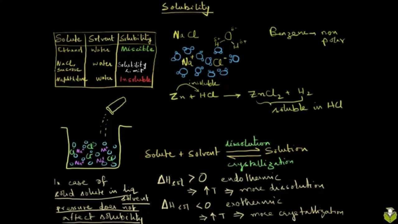 Sol 5 Solubility Of A Solid In A Liquid Solubility Liquid Chemistry