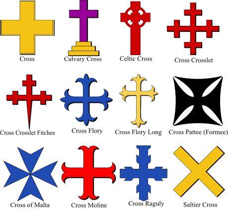 Family Crest Symbols Google Search Family Crest Symbols Etc