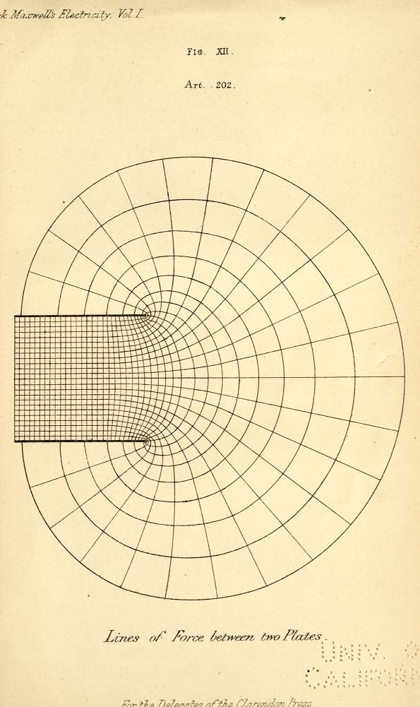 A treatise on electricity and magnetism / Sacred Geometry <3