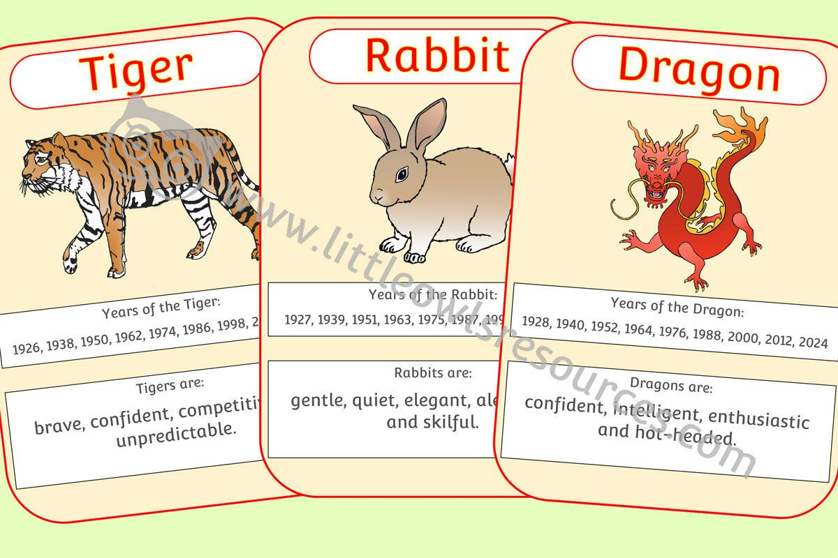 FREE Chinese Zodiac Cards printable Early Years/EY (EYFS