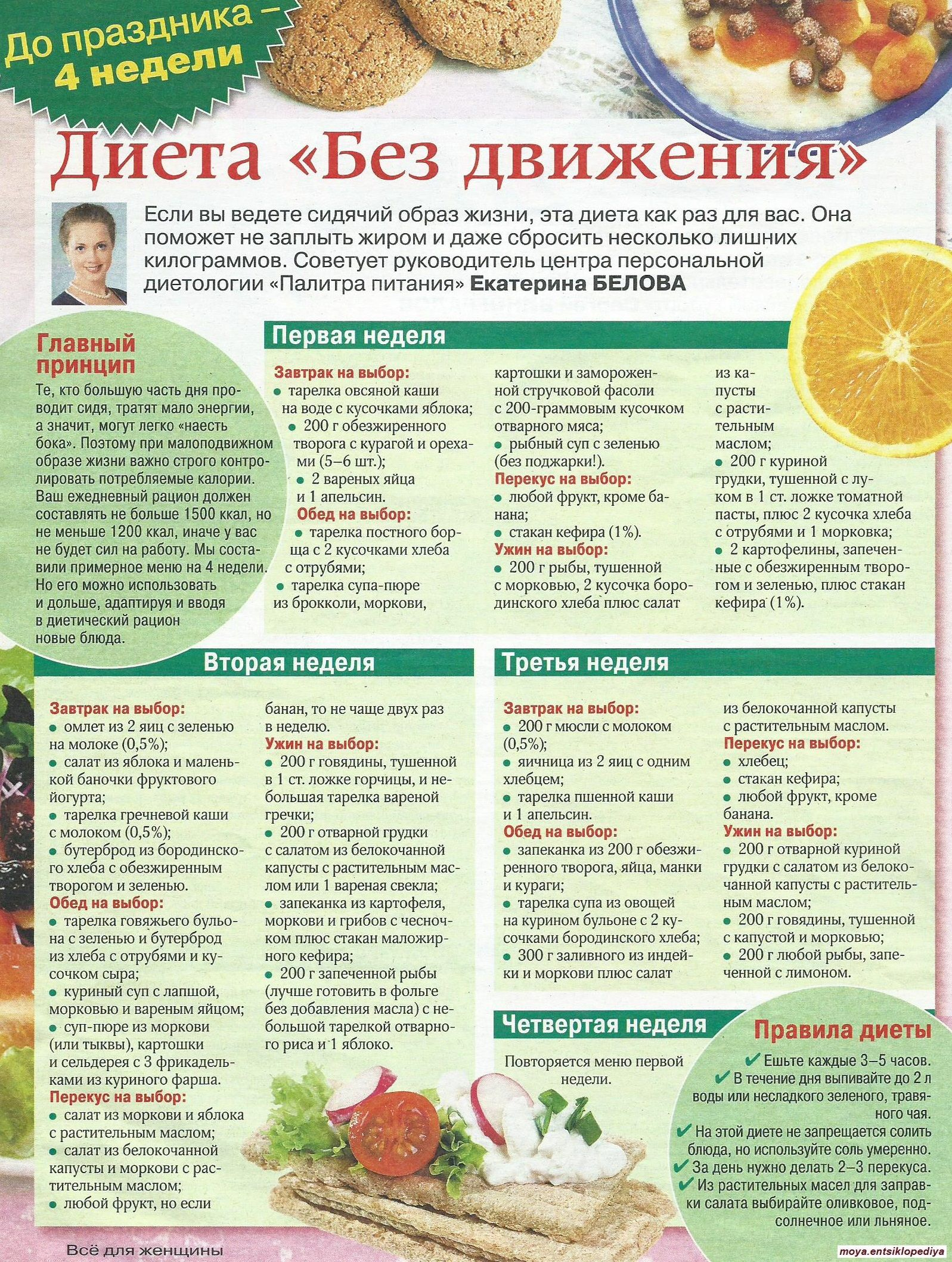 Эффективные Диеты Питание. Самая эффективная диета для похудения в домашних условиях
