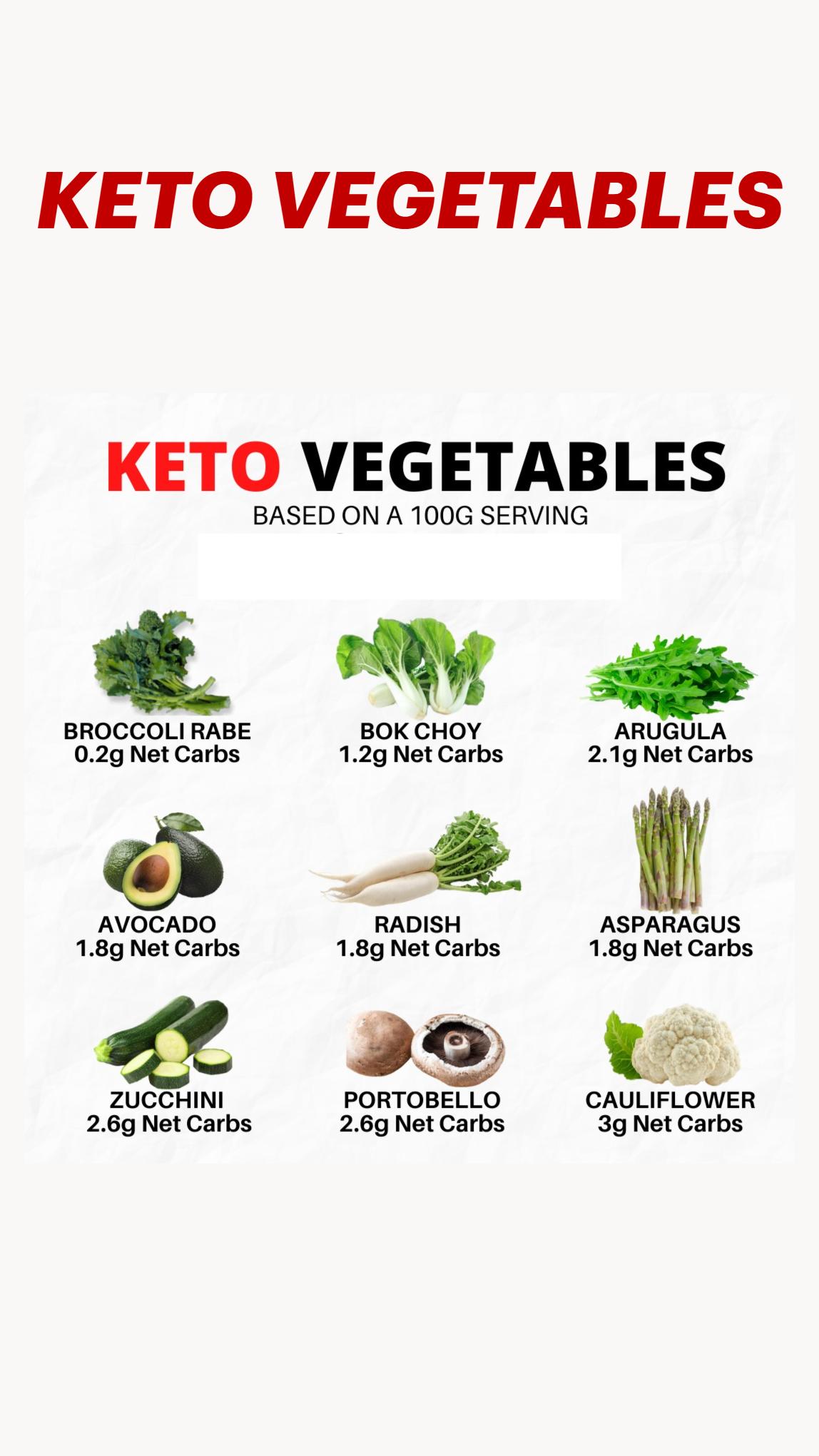 12 KETO VEGETABLES