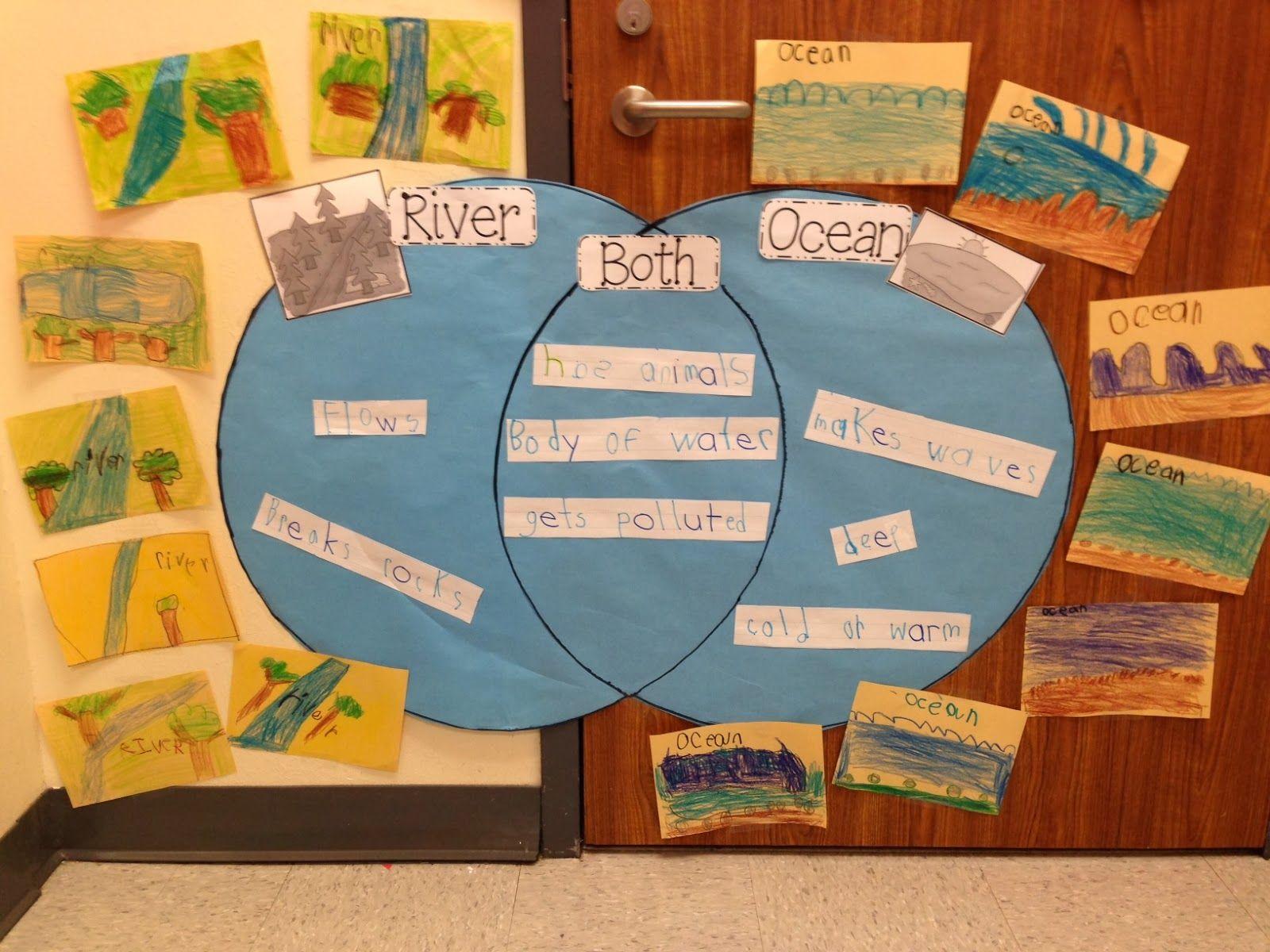 Chalk Talk A Kindergarten Blog Landforms