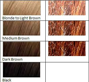 Copper Brown Hair Dye With Images Henna Hair Dyes Henna Hair