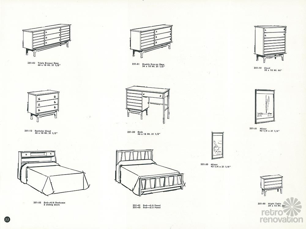 Stanley Furnitureu0027s American Forum Line   A 12 Page Catalog From The  Companyu0027s Archives